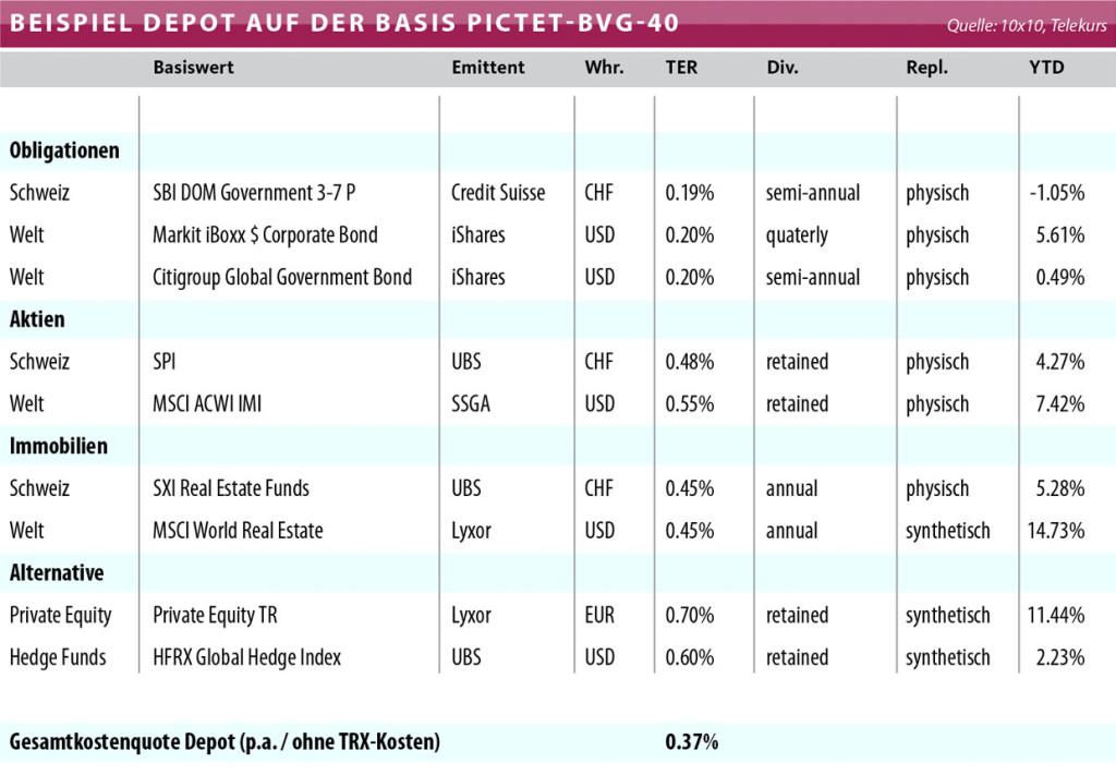 2012-04-tab-chart-brenn2