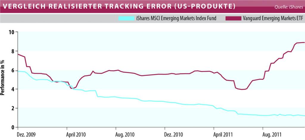 2012-05-tab-chart-brenn2