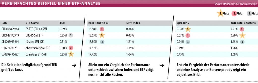 2013-02-tab-chart-brenn1