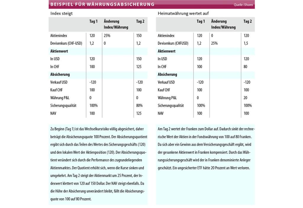 2013-03-tab-chart-brenn1
