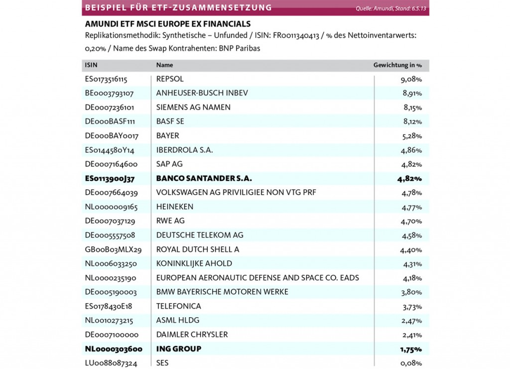 2013-04-tab-chart-brenn