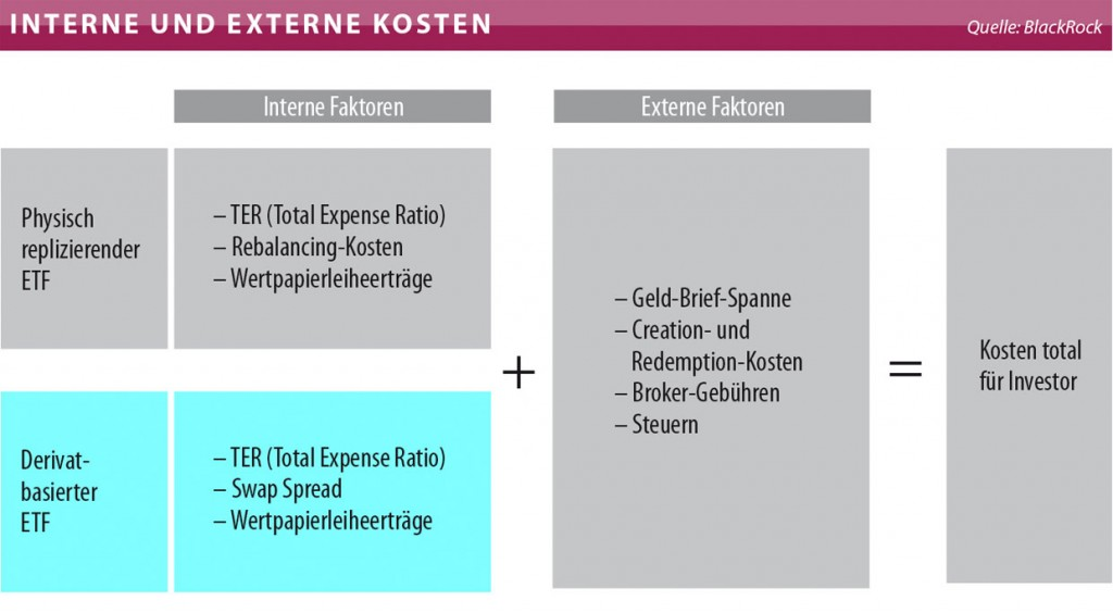 2013-06-tab-chart-brenn