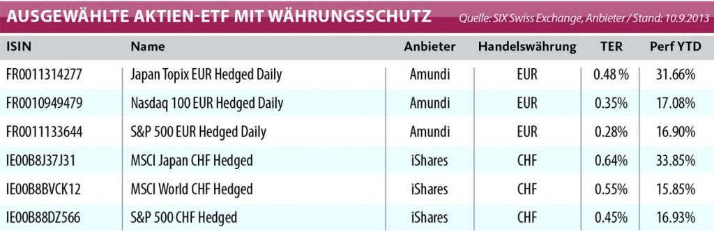 2013-07-tab-chart-brenn