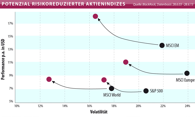 2013-08-tab-chart-brenn