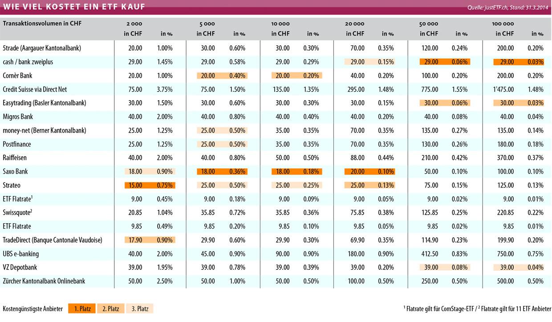 2014-03-tab-chart-brennpunkt-neu