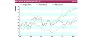 2014-07-brennpunkt-chart