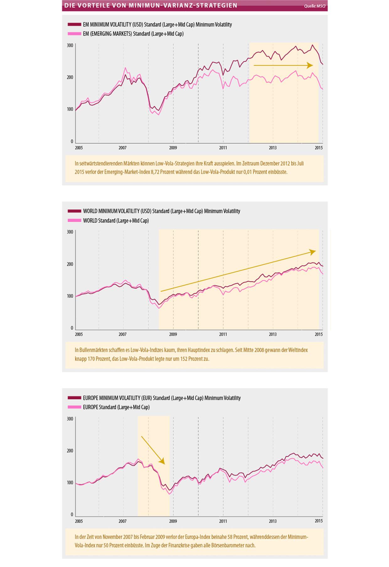 Charts-Brennpunkt-2015-08